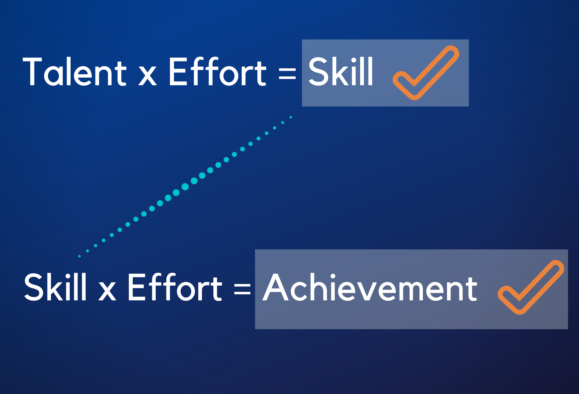skill and achievement formula