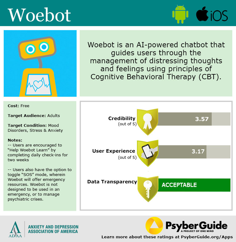 Woebot for mental health